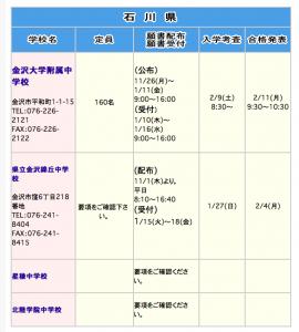 スクリーンショット 2015-10-14 14.40.55