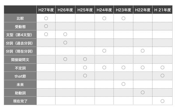 スクリーンショット 2015-11-15 18.20.04