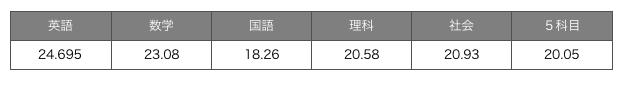 スクリーンショット 2015-11-24 14.20.43
