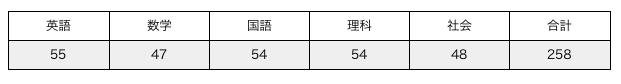 スクリーンショット 2016-01-18 16.30.34