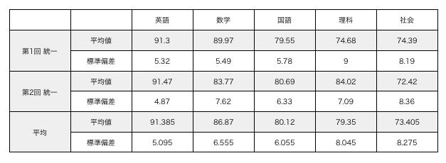 スクリーンショット 2016-01-20 15.41.36