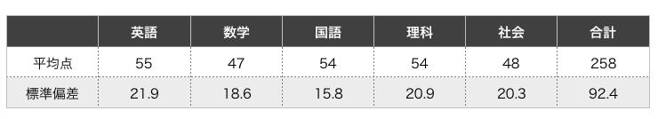 スクリーンショット 2016-01-23 16.38.25