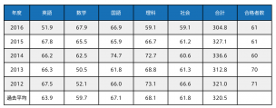 %e3%82%b9%e3%82%af%e3%83%aa%e3%83%bc%e3%83%b3%e3%82%b7%e3%83%a7%e3%83%83%e3%83%88-2016-11-22-20-49-35