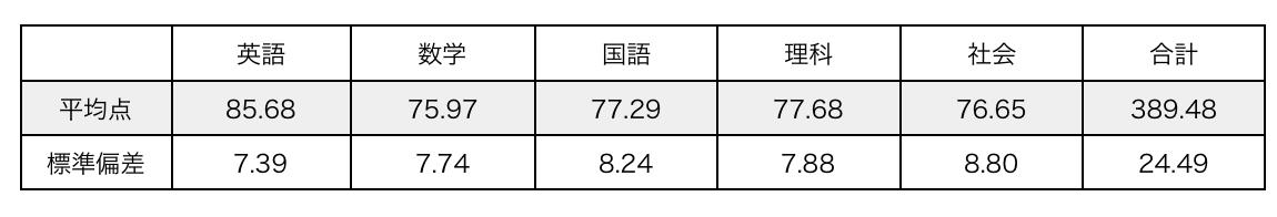 スクリーンショット 2017-03-26 18.35.37