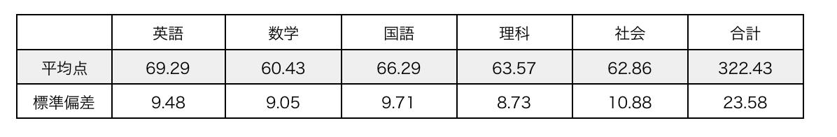 スクリーンショット 2017-04-03 20.13.46